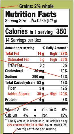 More Nutrition Label Improvements