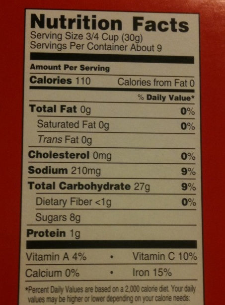 Is Nutrition Labeling a Smokescreen?