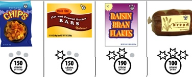Food Industry Under Pressure? New Recommendations for Food Labeling