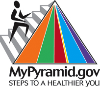 "USDA: Changing the Food Pyramid into a ""Food Plate"""