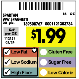 "Yet Another Nutrition Labeling System – ""Nutrition Guide"""