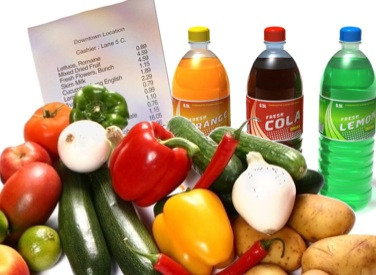 How Do Food Prices Affect Childhood Obesity?
