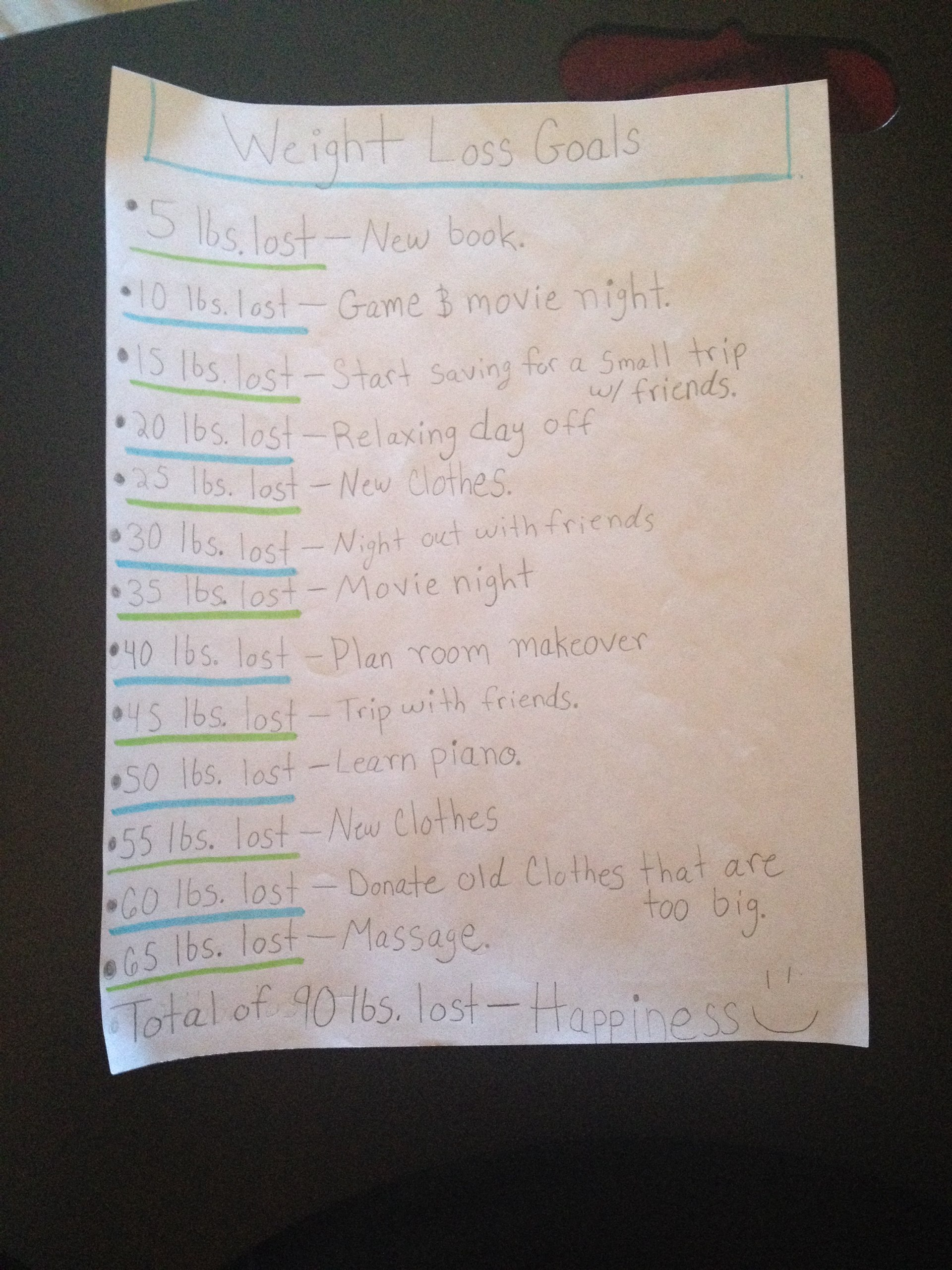i have started a weight loss goal chart to reward myself for every 5