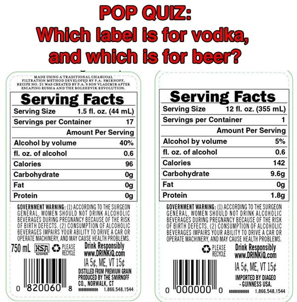 Alcoholic Beverages and Nutrition Labels | Fooducate