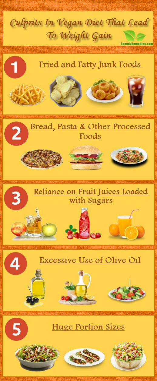 Fooducate Healthy Food Diet Fooducate