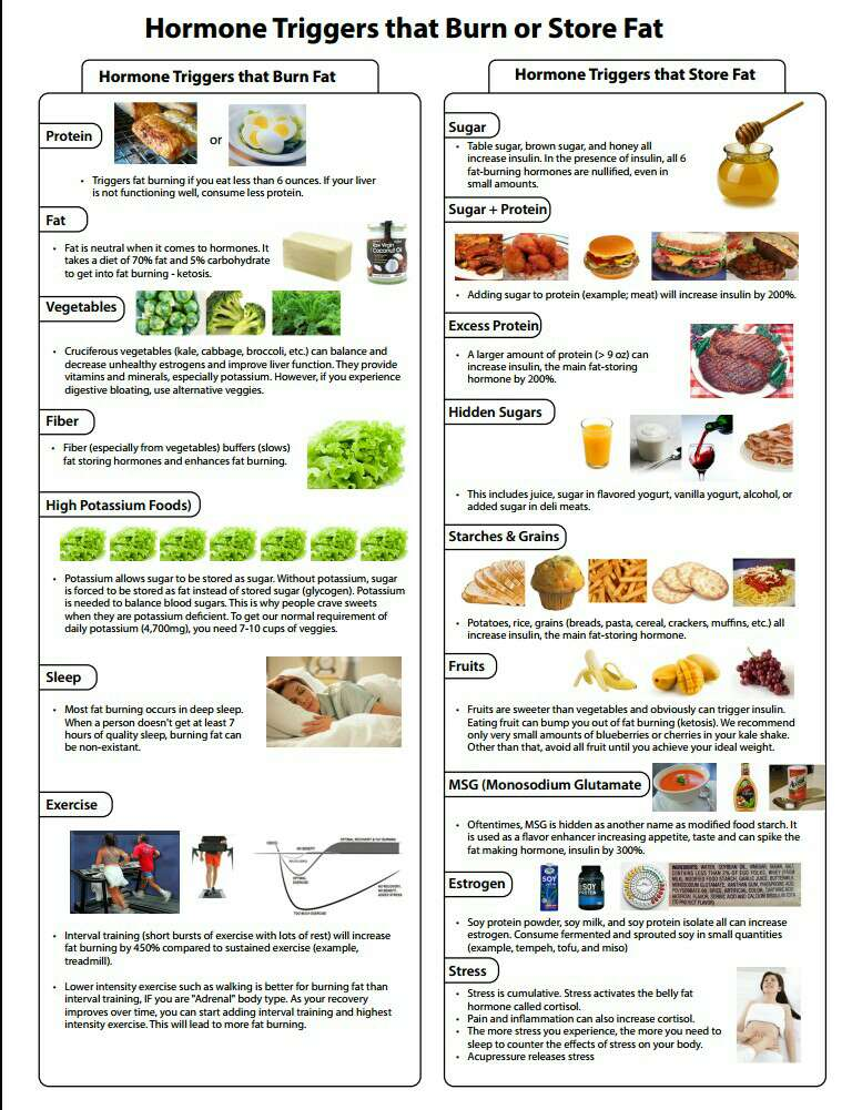 Healthy diet plan to put on weight image 2