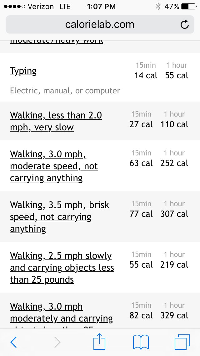 Having major distrust of the calories burned on this app ...