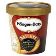 analysis of haagen dazs Read this full essay on marketing promotional strategies and analysis for haagen -dazs and ben and jerrys for this task i have chosen to write about ben and.